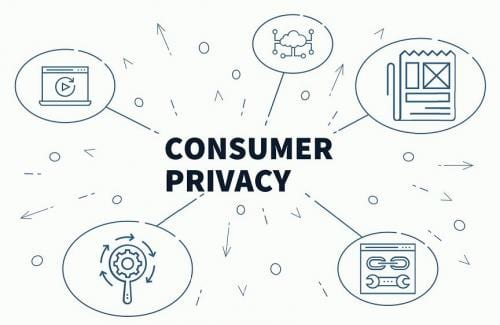 CCPA: Expansive Array of Consumer Rights Imposes Rigorous Compliance Burden